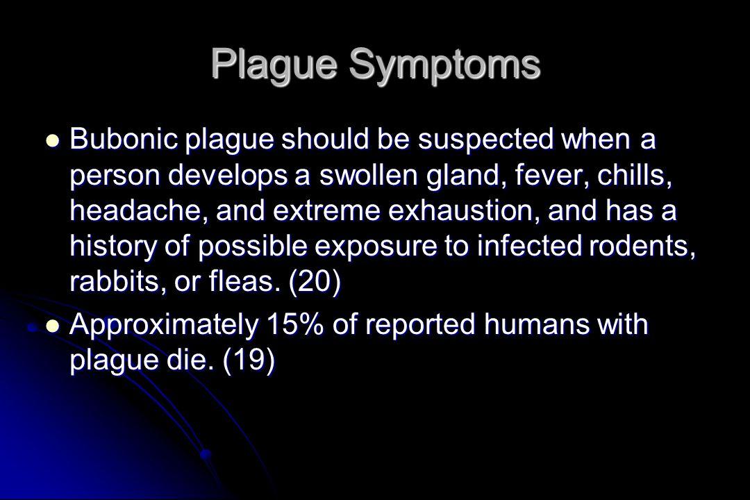 Plague Symptoms