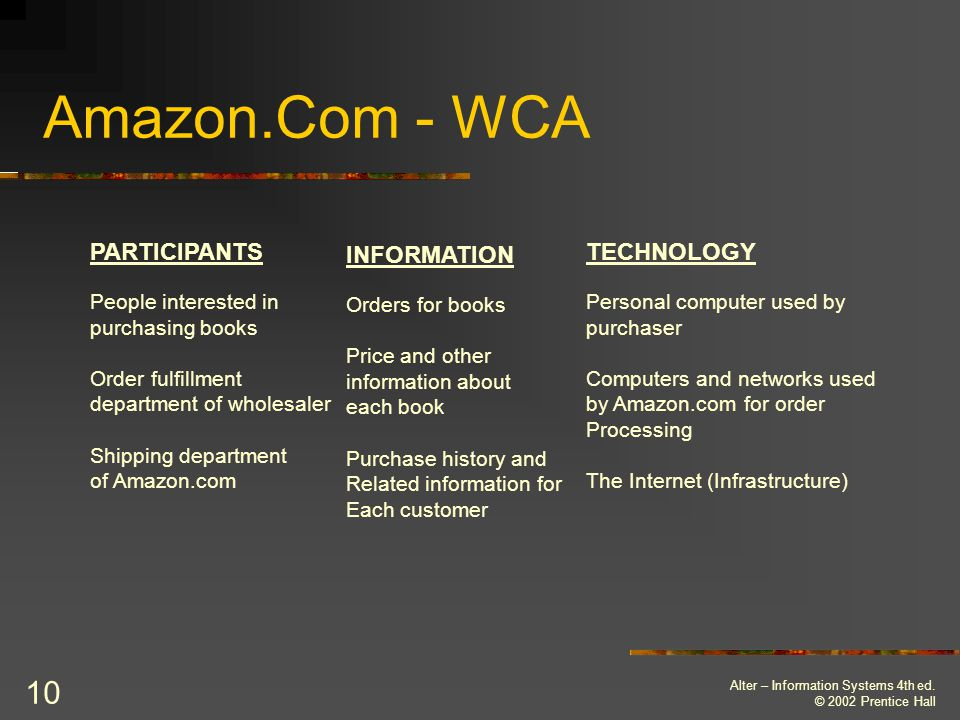 Amazon.Com - WCA PARTICIPANTS INFORMATION TECHNOLOGY