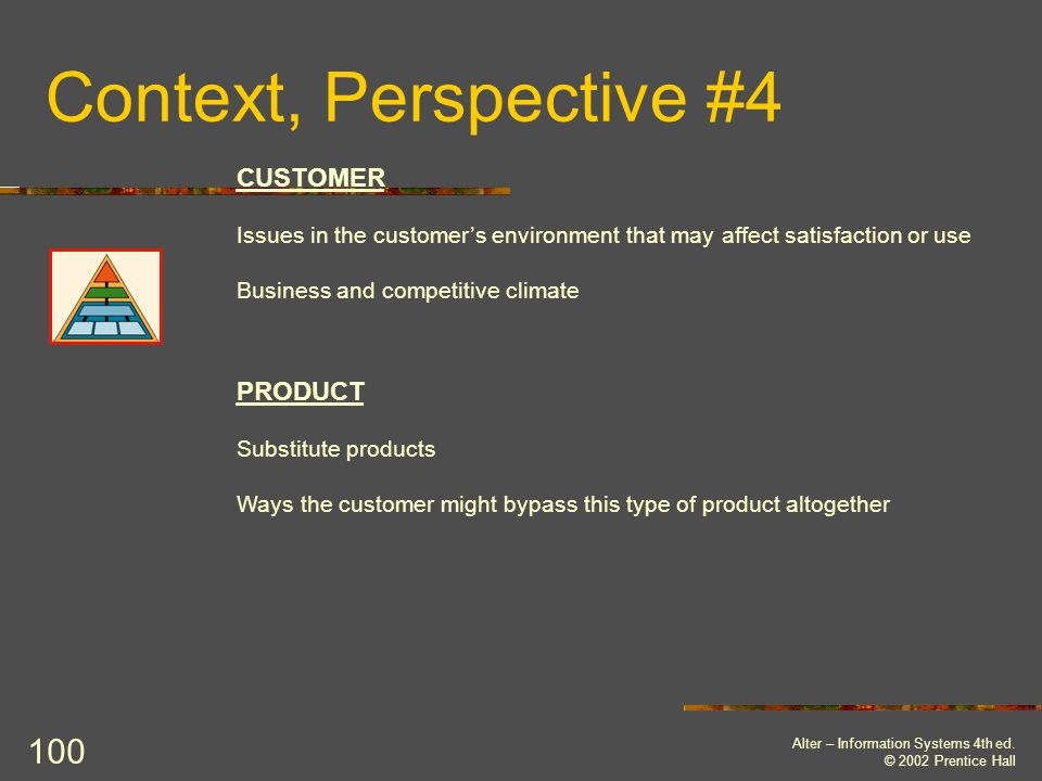 Context, Perspective #4 CUSTOMER PRODUCT