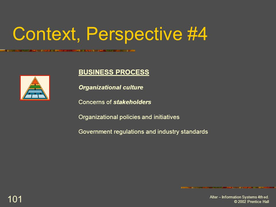 Context, Perspective #4 BUSINESS PROCESS Organizational culture