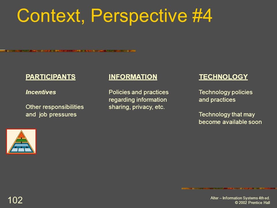 Context, Perspective #4 PARTICIPANTS INFORMATION TECHNOLOGY Incentives
