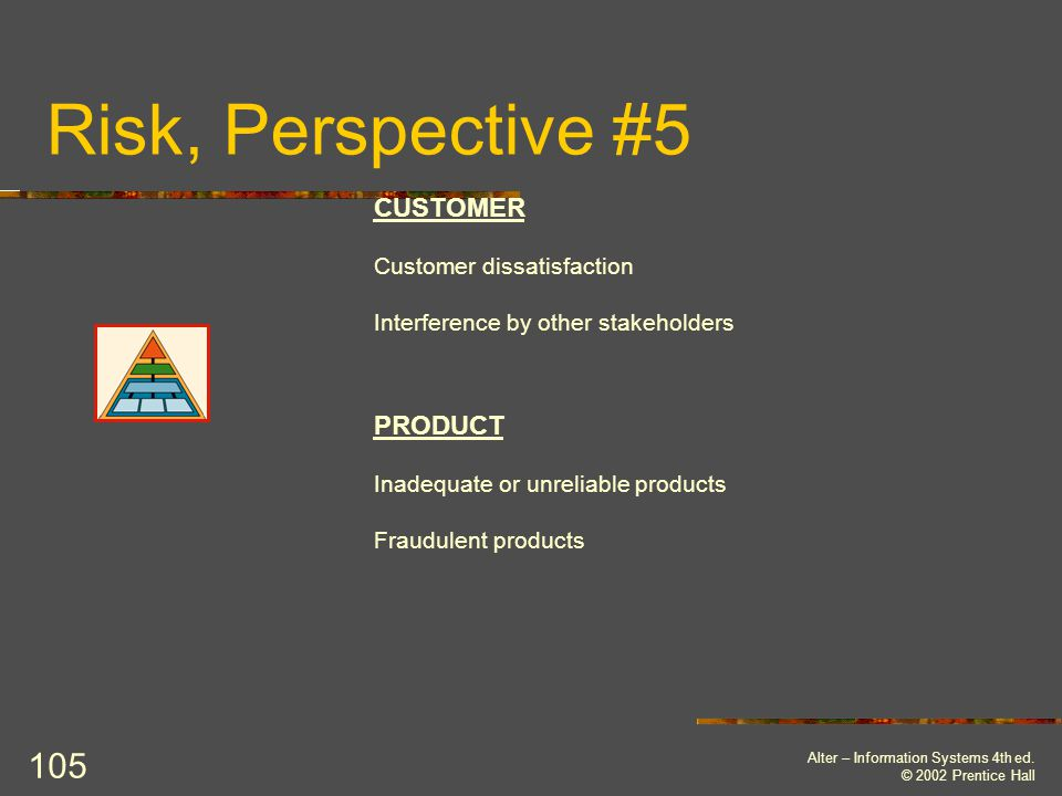 Risk, Perspective #5 CUSTOMER PRODUCT Customer dissatisfaction