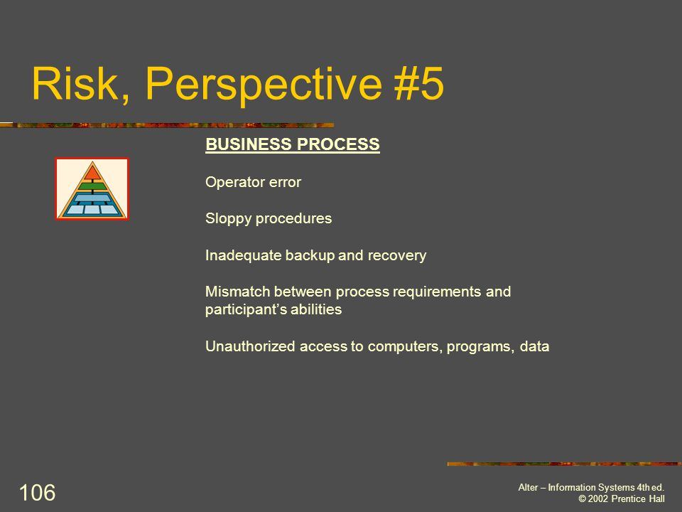 Risk, Perspective #5 BUSINESS PROCESS Operator error Sloppy procedures