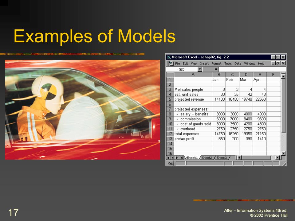 Examples of Models Alter – Information Systems 4th ed.