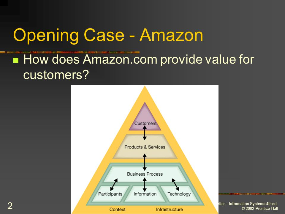 Opening Case - Amazon How does Amazon.com provide value for customers