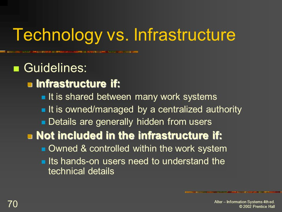 Technology vs. Infrastructure