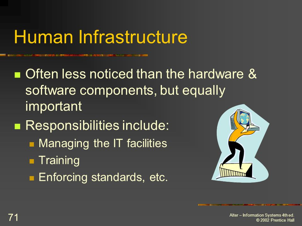 Human Infrastructure Often less noticed than the hardware & software components, but equally important.