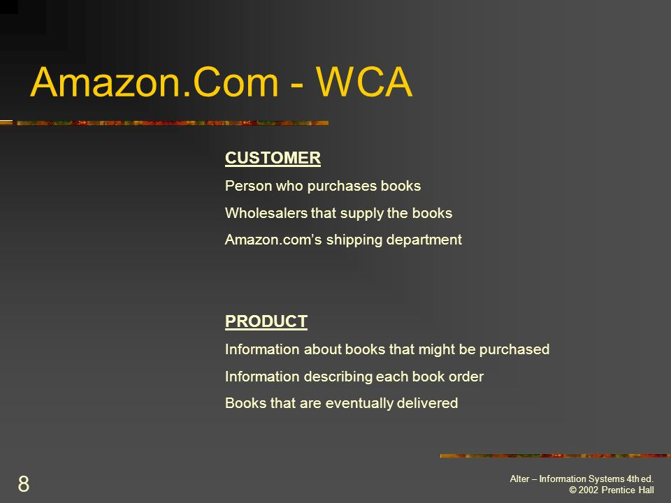Amazon.Com - WCA CUSTOMER PRODUCT Person who purchases books