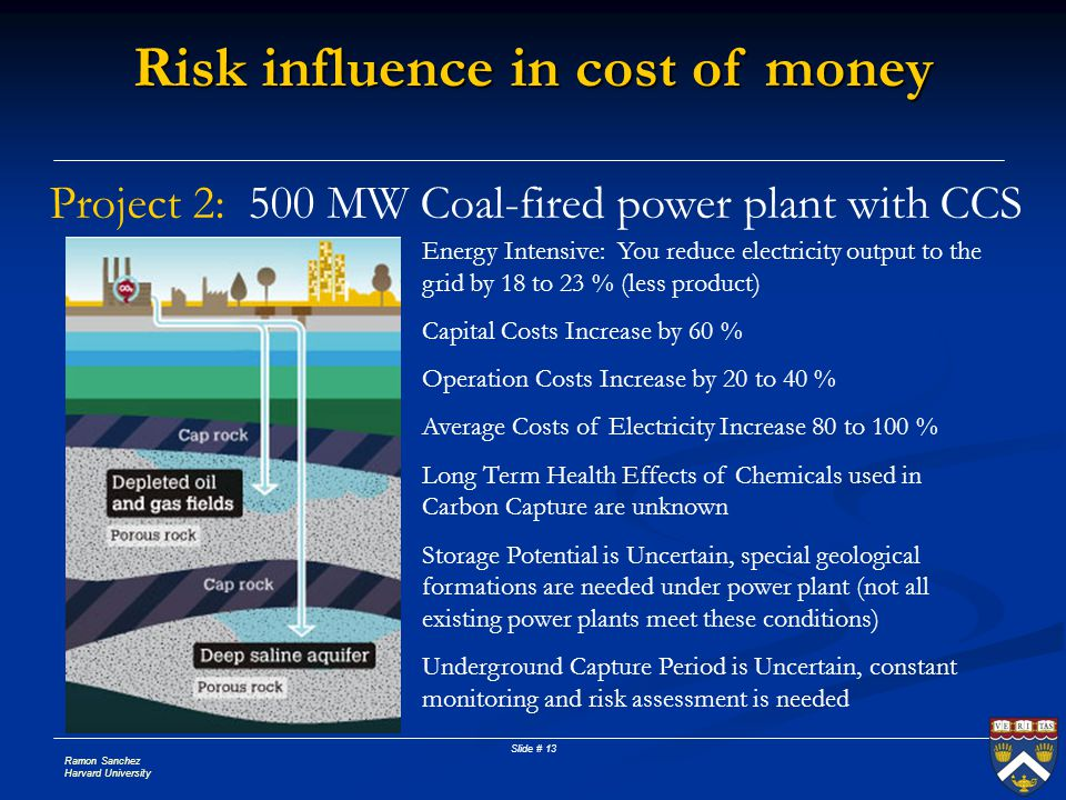 Risk influence in cost of money