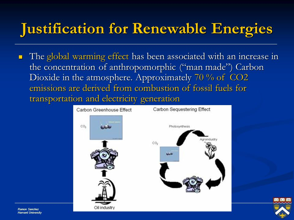 Justification for Renewable Energies