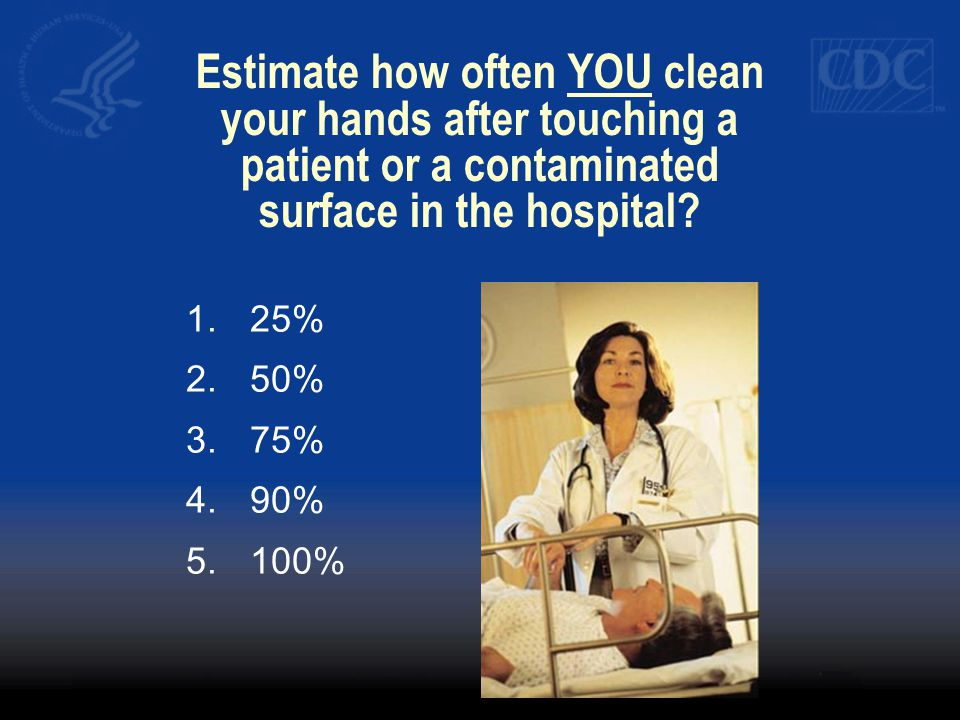 Estimate how often YOU clean your hands after touching a patient or a contaminated surface in the hospital