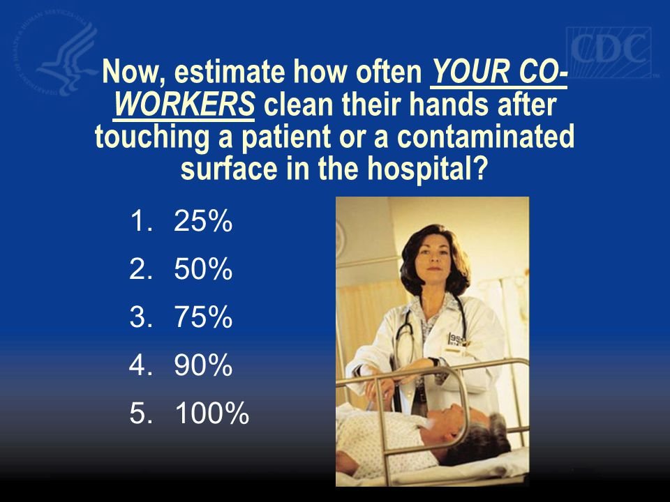 Now, estimate how often YOUR CO-WORKERS clean their hands after touching a patient or a contaminated surface in the hospital
