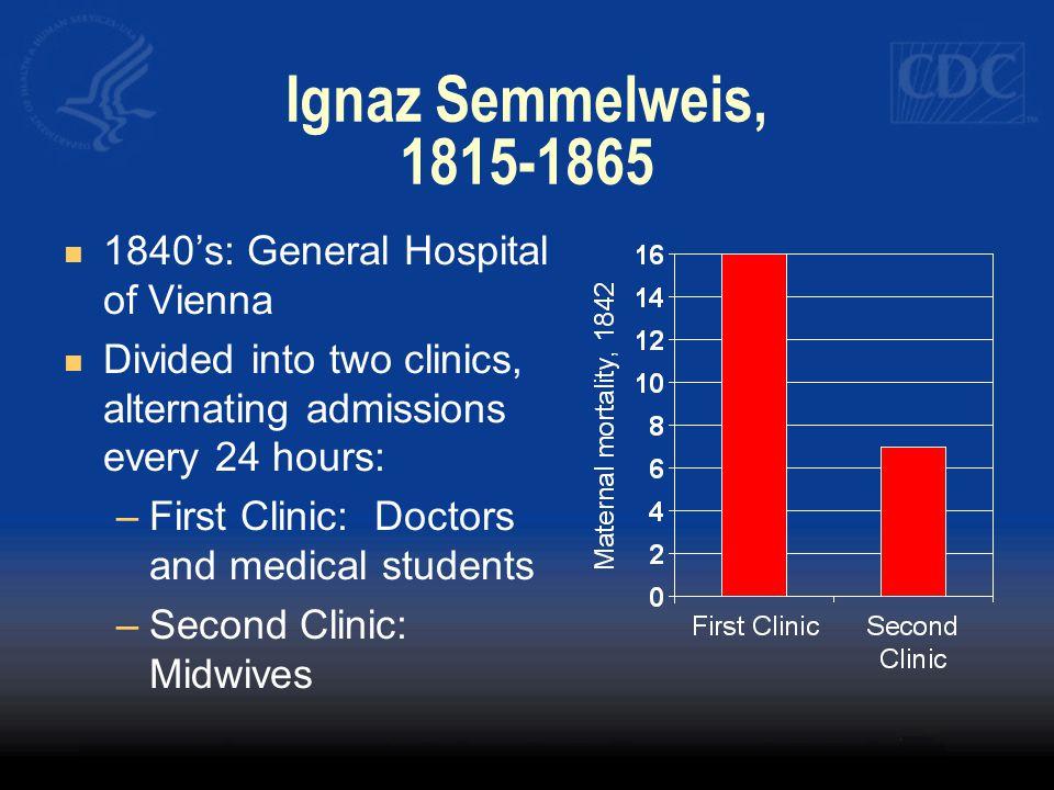 Ignaz Semmelweis, 1815-1865 1840's: General Hospital of Vienna