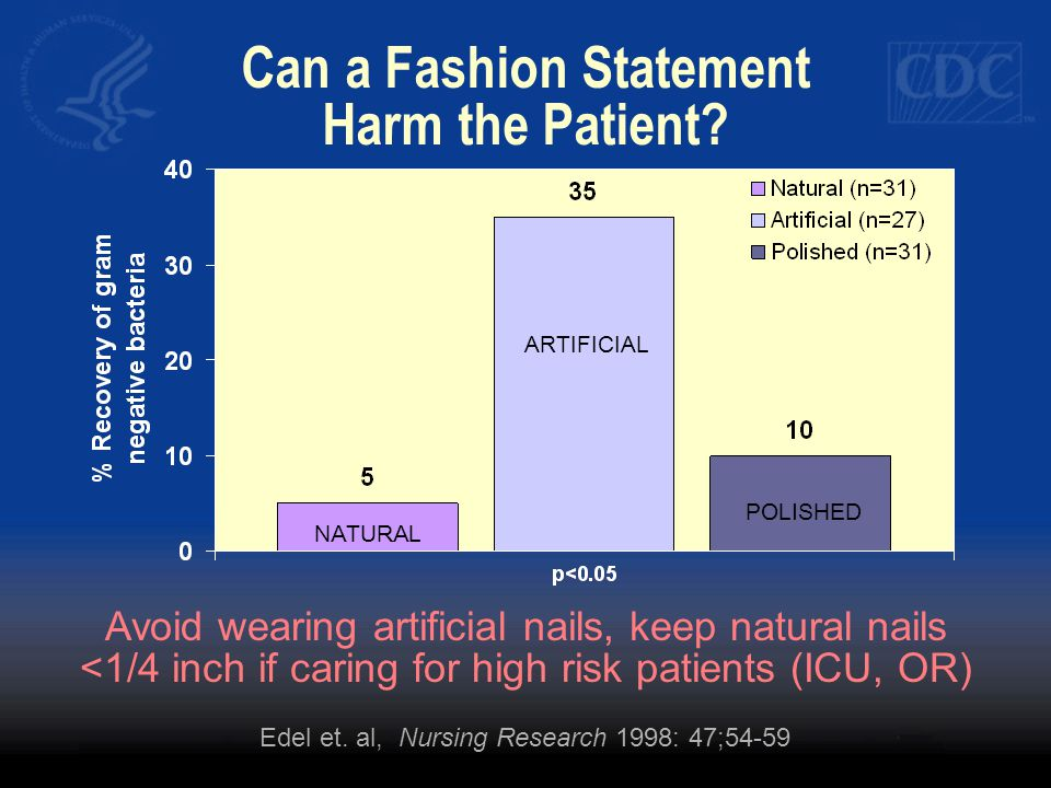 Can a Fashion Statement Harm the Patient