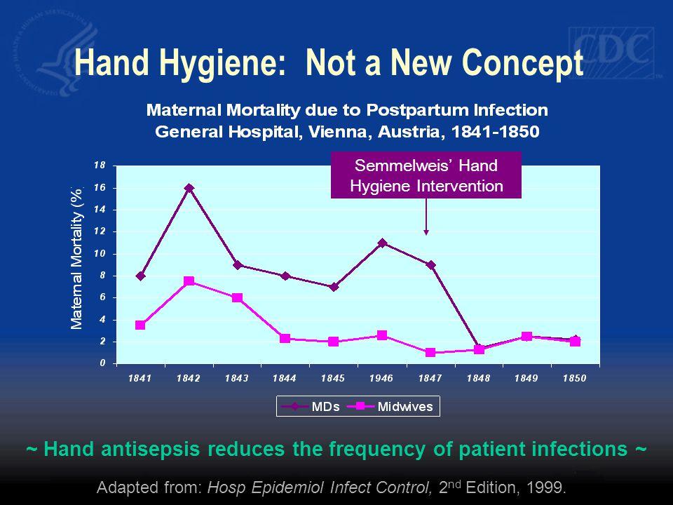 Hand Hygiene: Not a New Concept