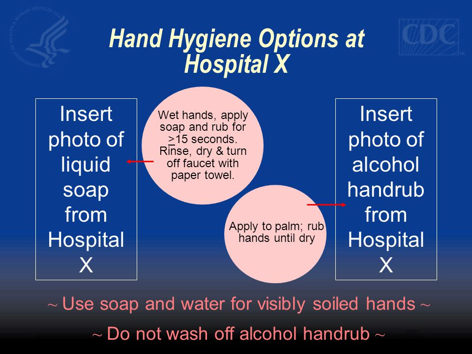 Hand Hygiene Options at Hospital X