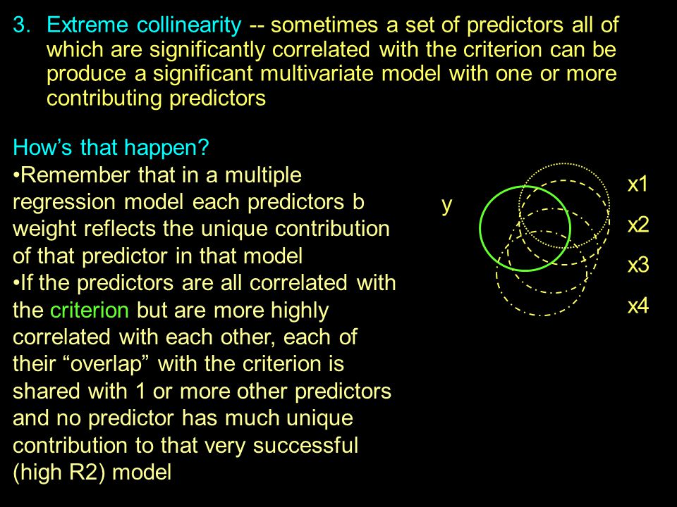 Extreme collinearity -- sometimes a set of predictors all of which are significantly correlated with the criterion can be produce a significant multivariate model with one or more contributing predictors