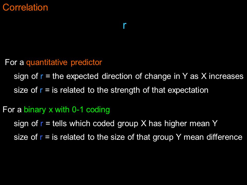 Correlation For a quantitative predictor