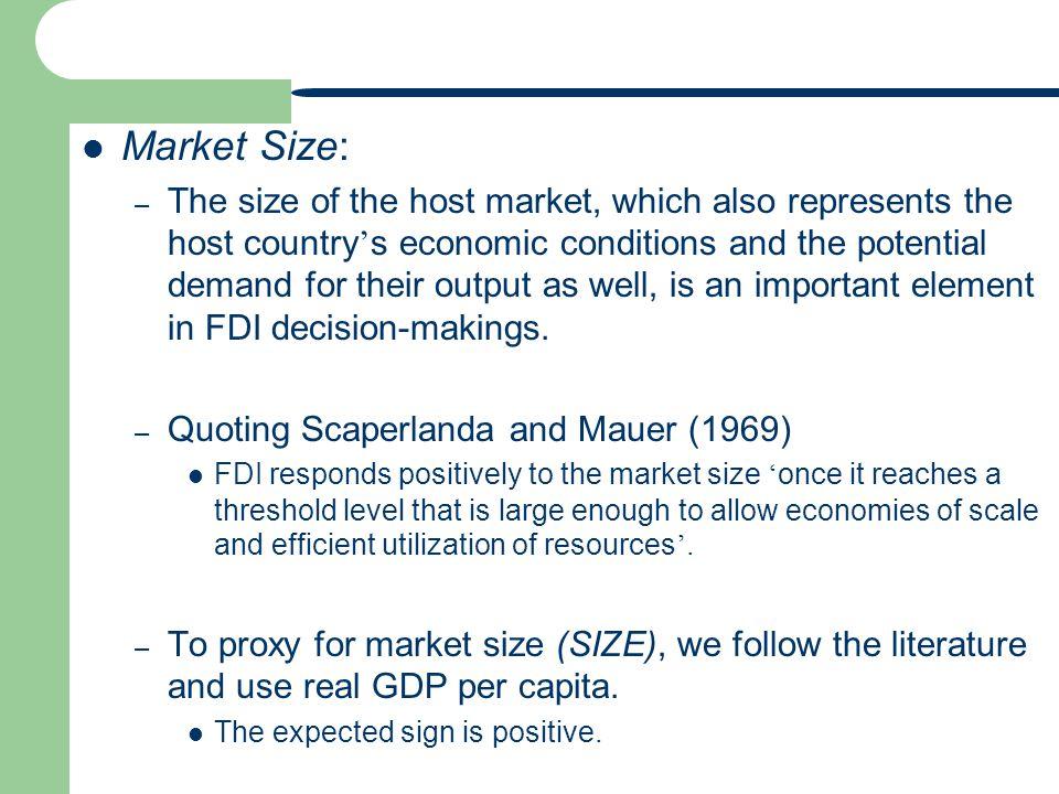 Market Size: