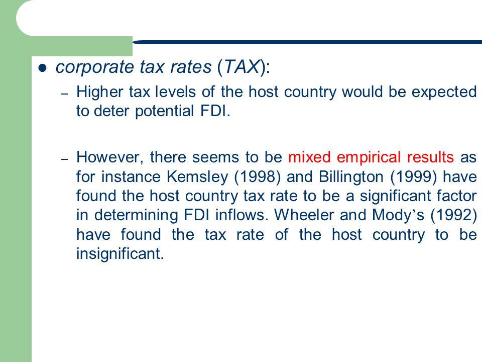 corporate tax rates (TAX):