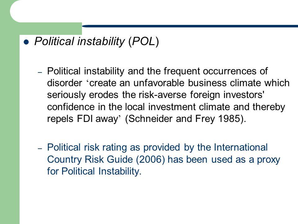 Political instability (POL)