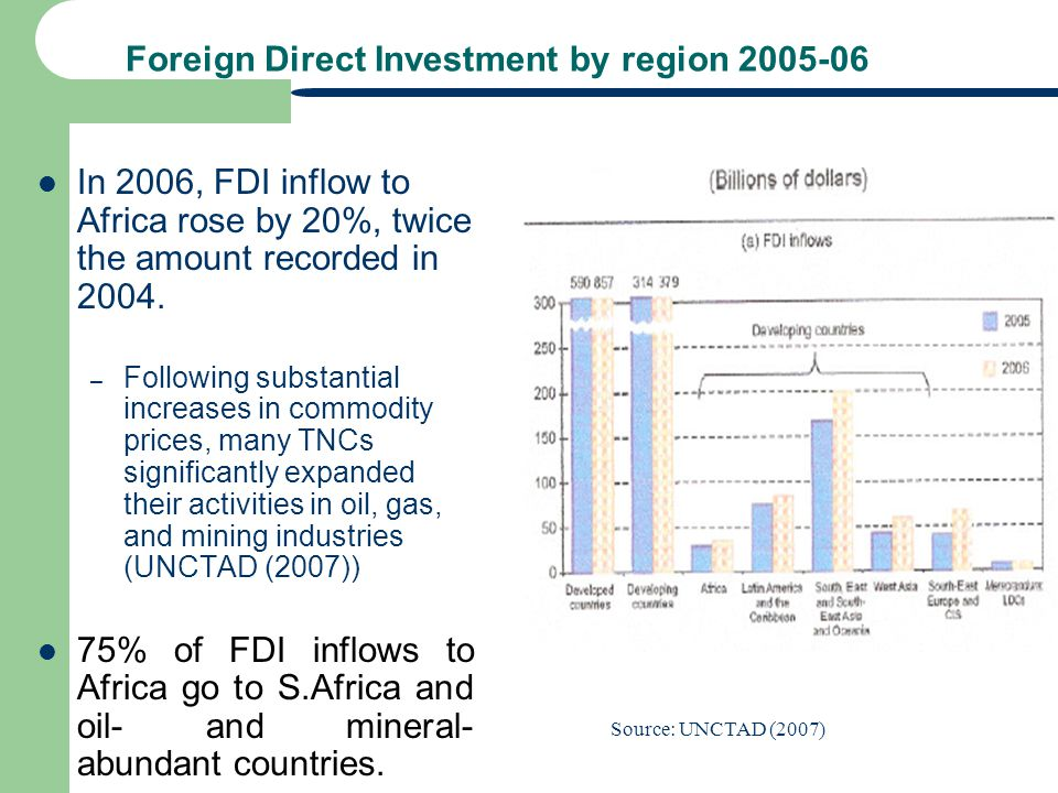 Foreign Direct Investment by region 2005-06