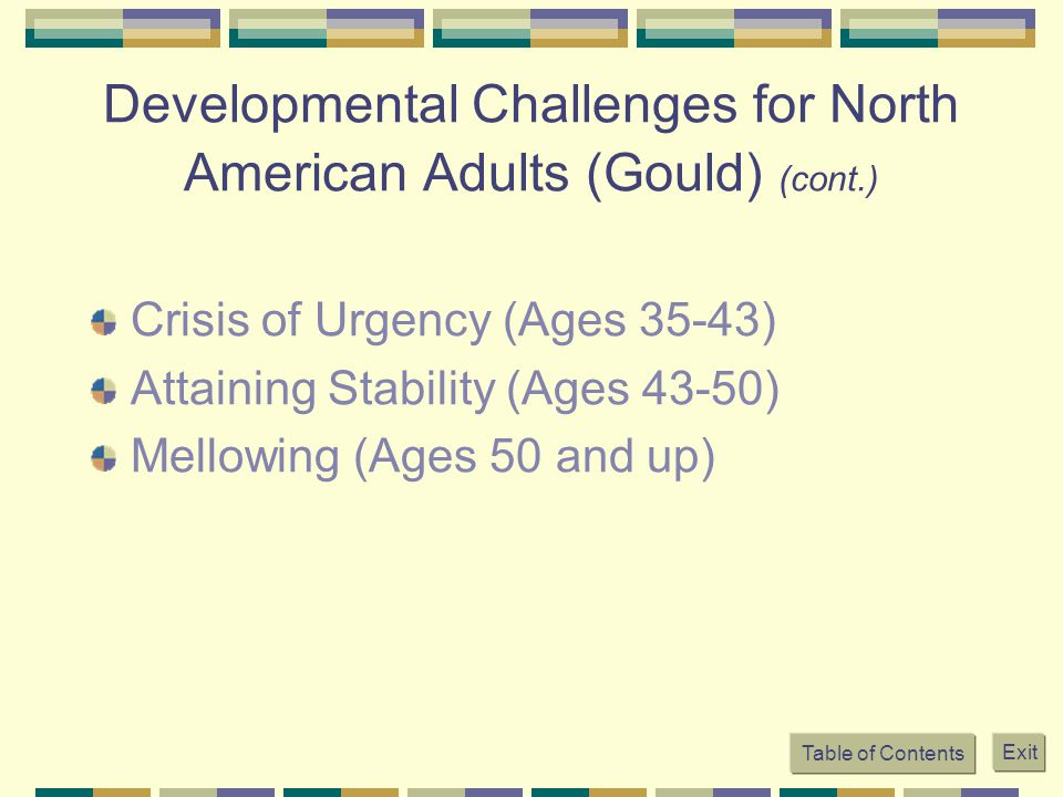 Developmental Challenges for North American Adults (Gould) (cont.)