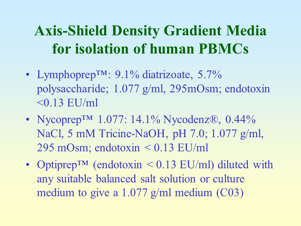 Axis-Shield Density Gradient Media for isolation of human PBMCs