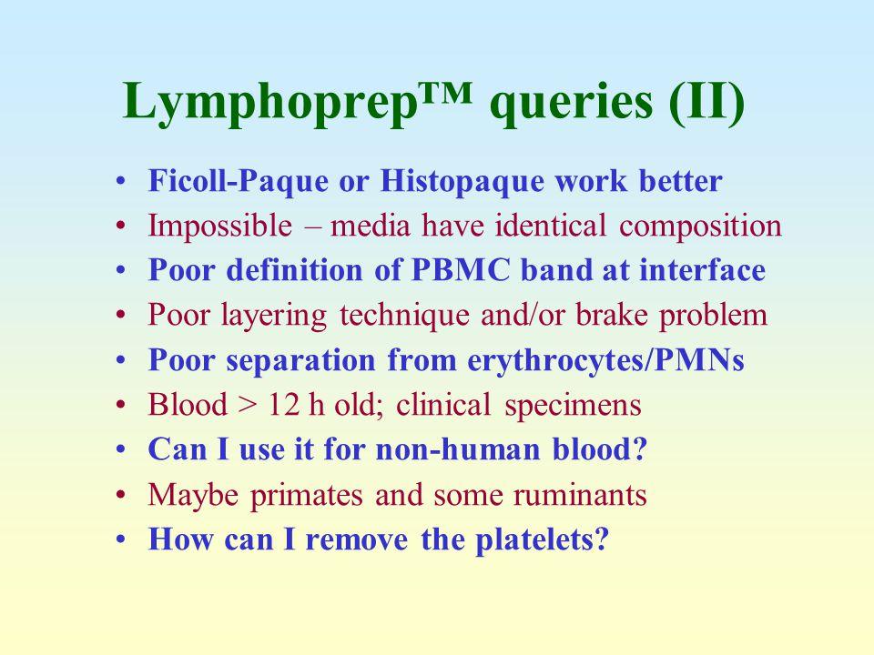 Lymphoprep™ queries (II)