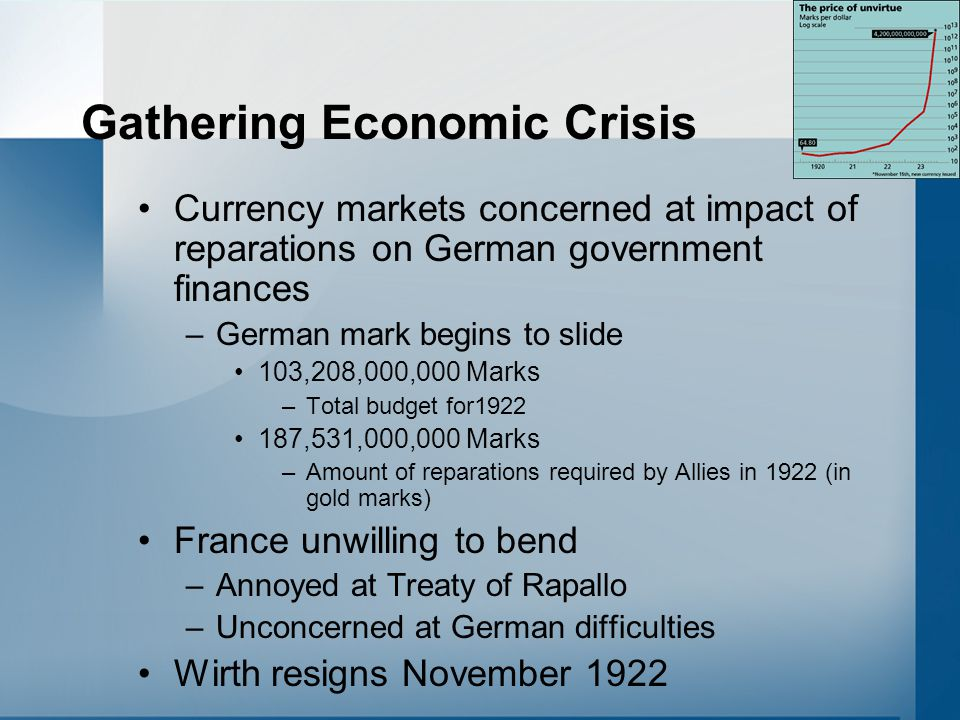 Gathering Economic Crisis