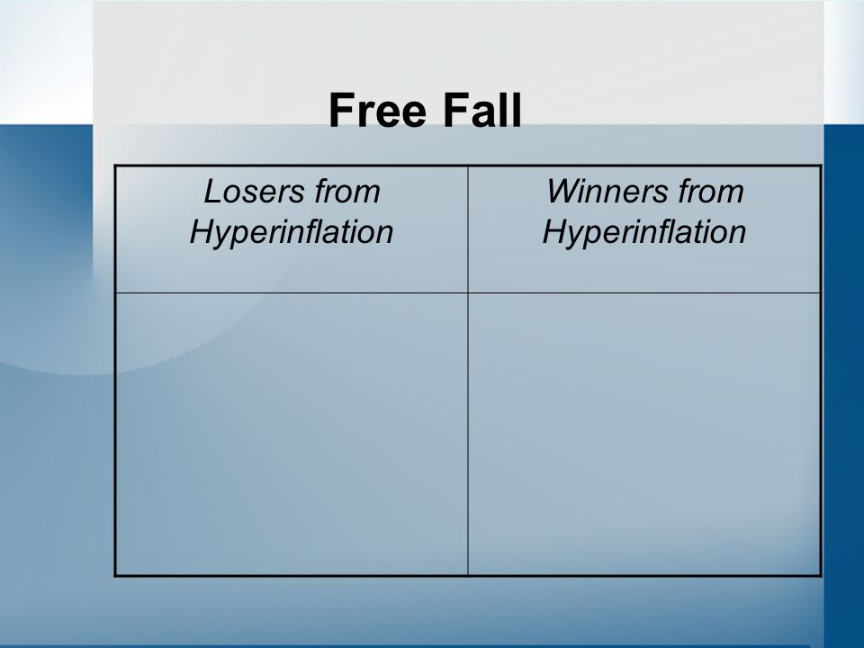 Free Fall Losers from Hyperinflation Winners from Hyperinflation
