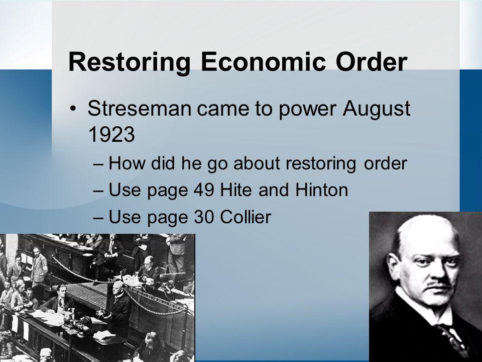 Restoring Economic Order