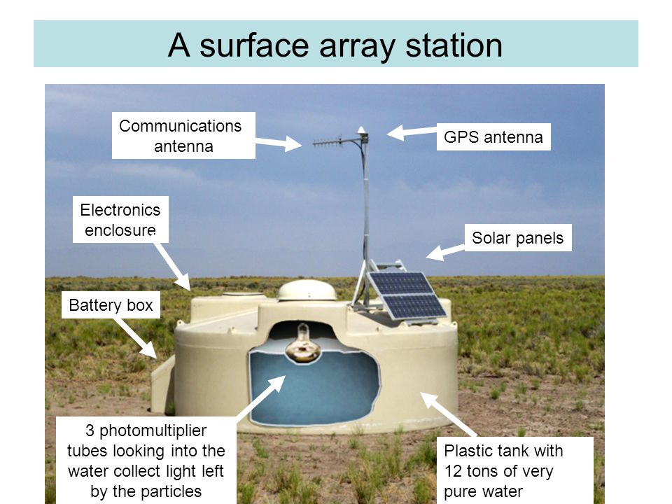 A surface array station