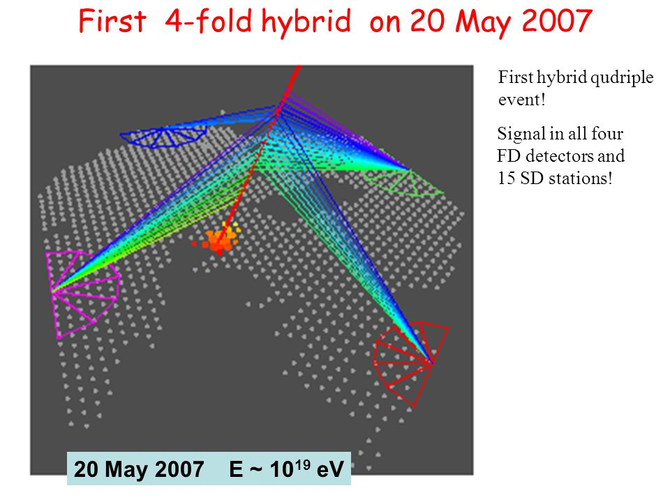 First 4-fold hybrid on 20 May 2007