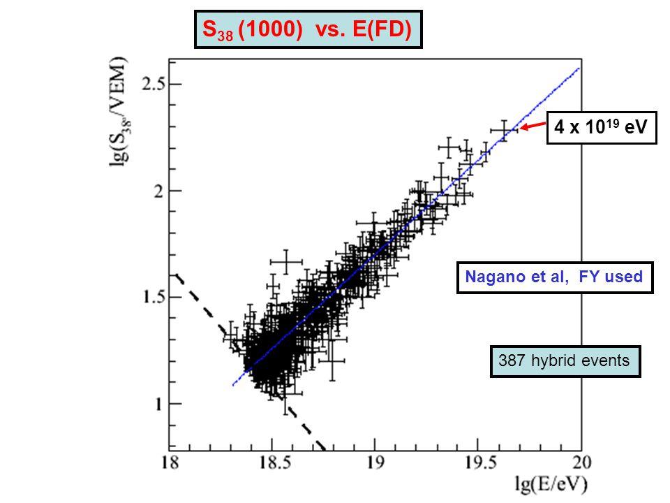 S38 (1000) vs. E(FD) 4 x 1019 eV Nagano et al, FY used