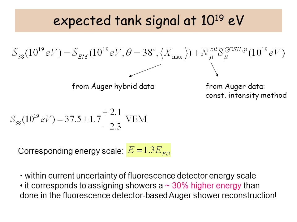 expected tank signal at 1019 eV
