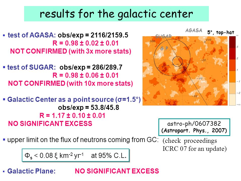 results for the galactic center