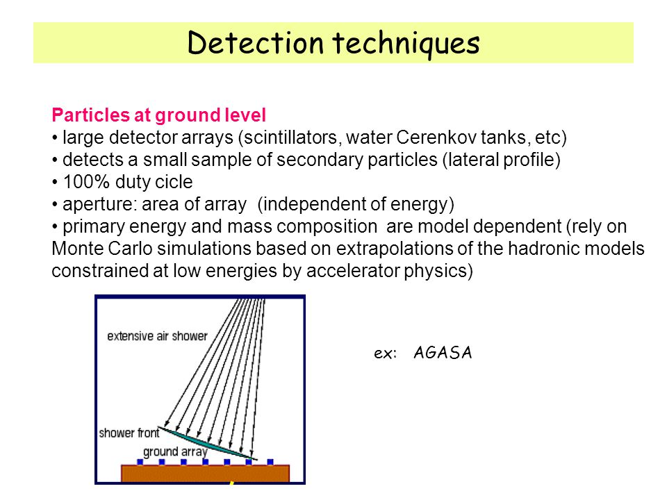 Detection techniques Particles at ground level