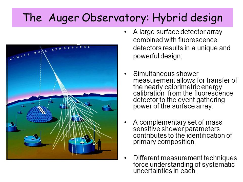 The Auger Observatory: Hybrid design