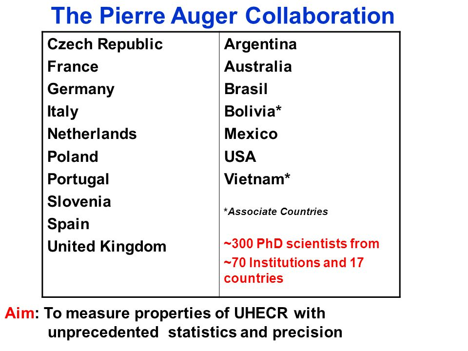 The Pierre Auger Collaboration