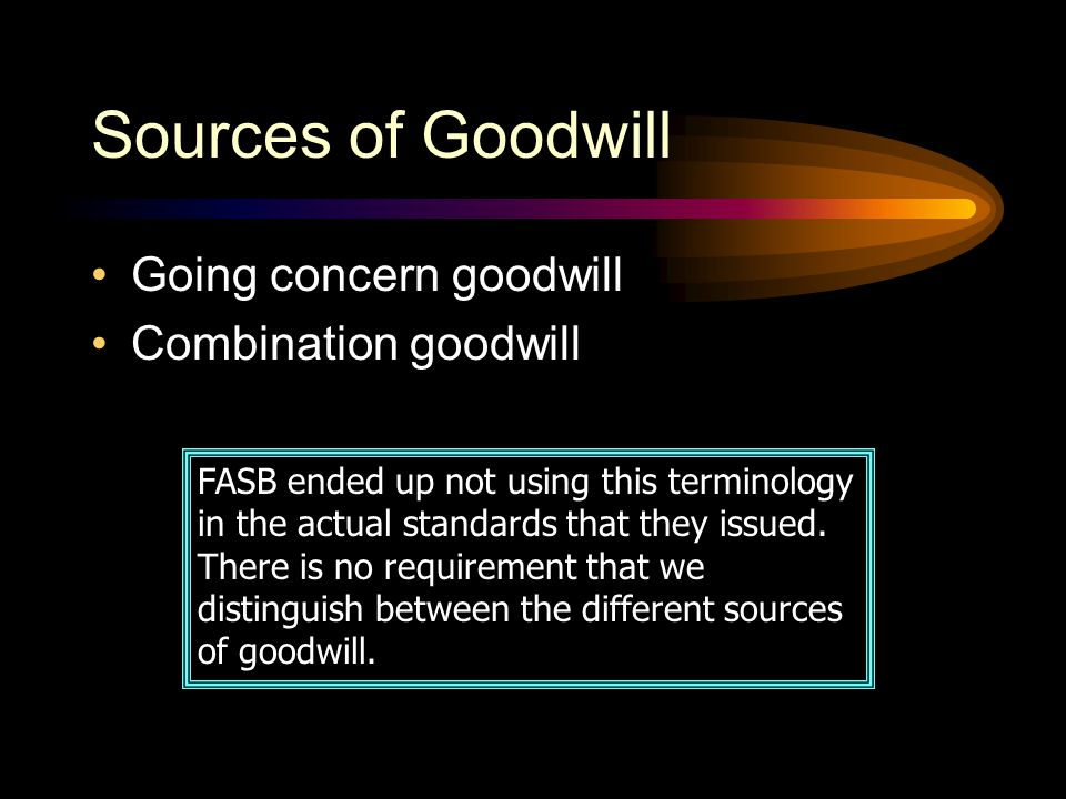 Sources of Goodwill Going concern goodwill Combination goodwill