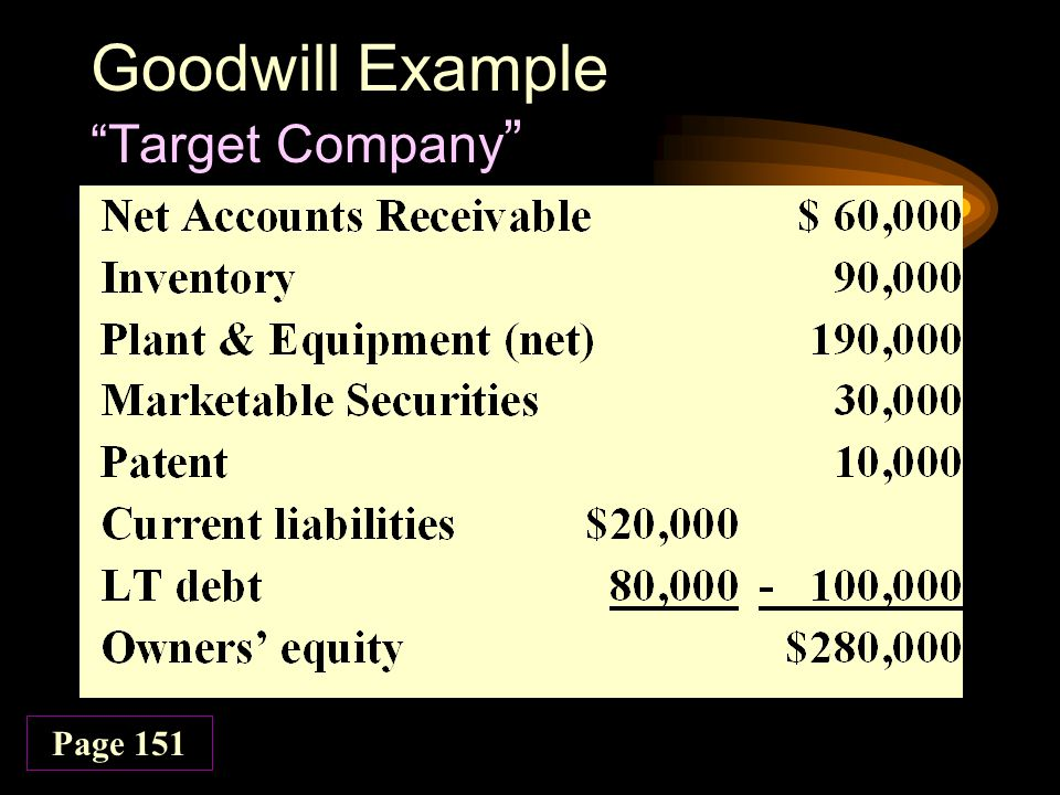 Goodwill Example Target Company