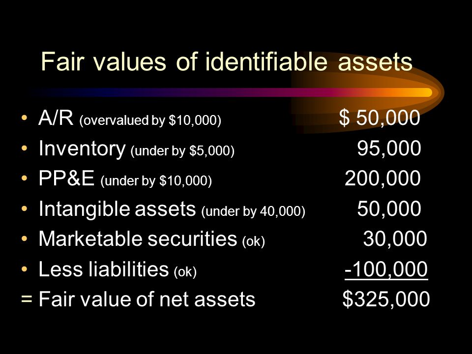 Fair values of identifiable assets