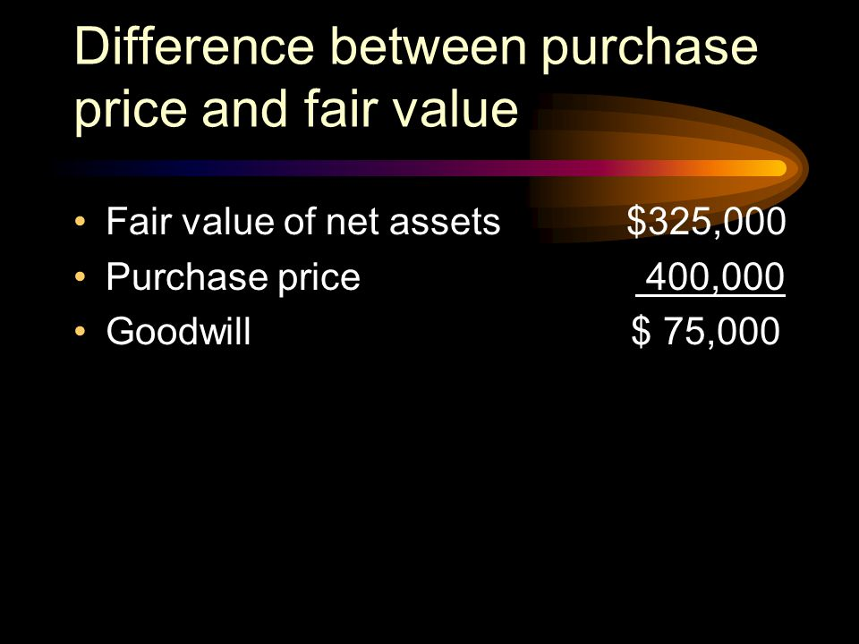 Difference between purchase price and fair value