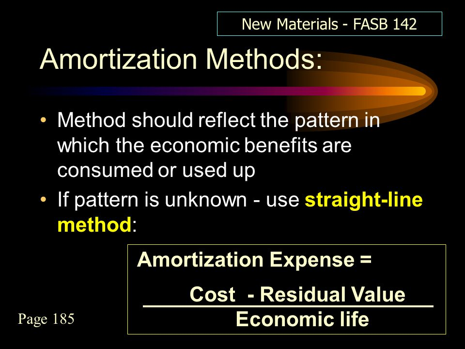Amortization Methods: