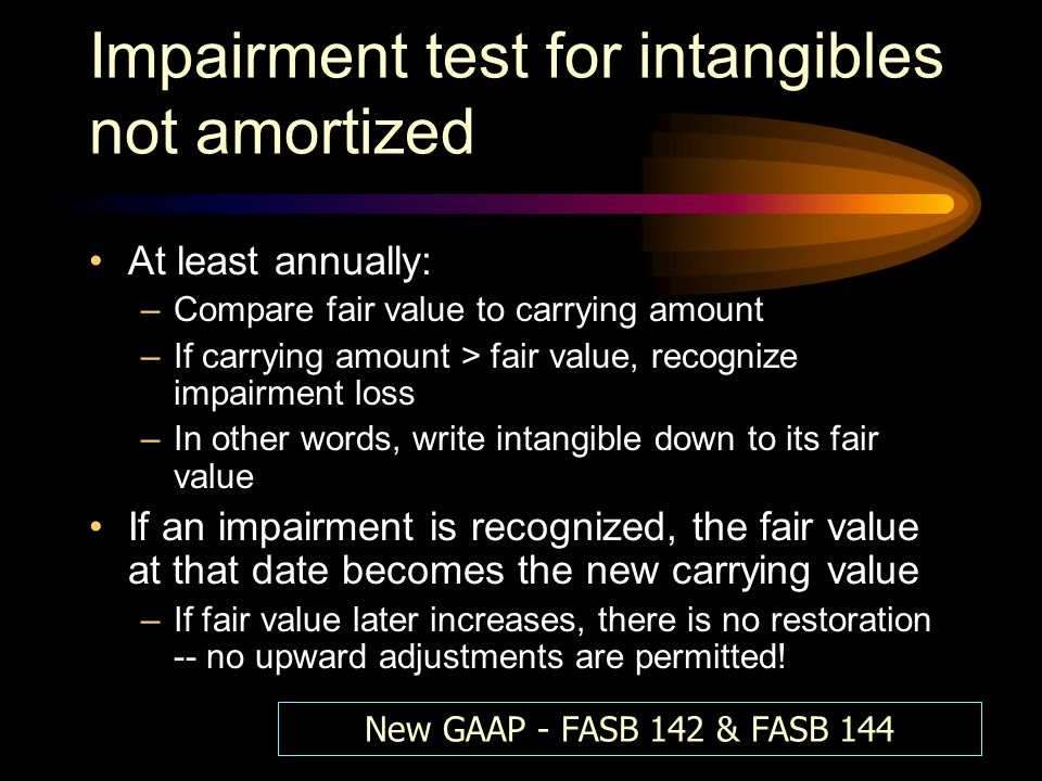Impairment test for intangibles not amortized