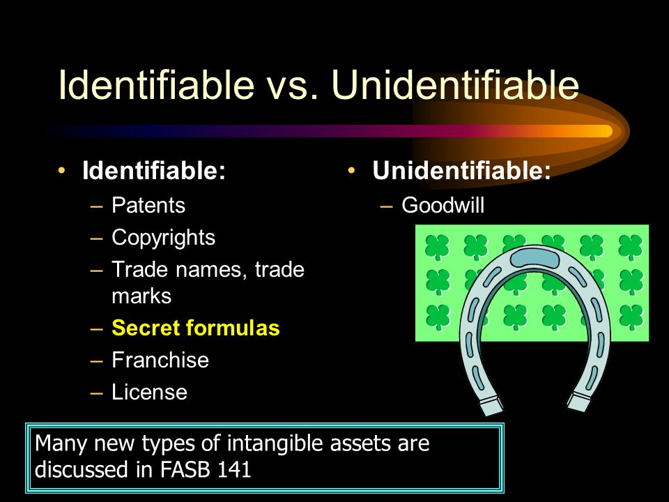 Identifiable vs. Unidentifiable