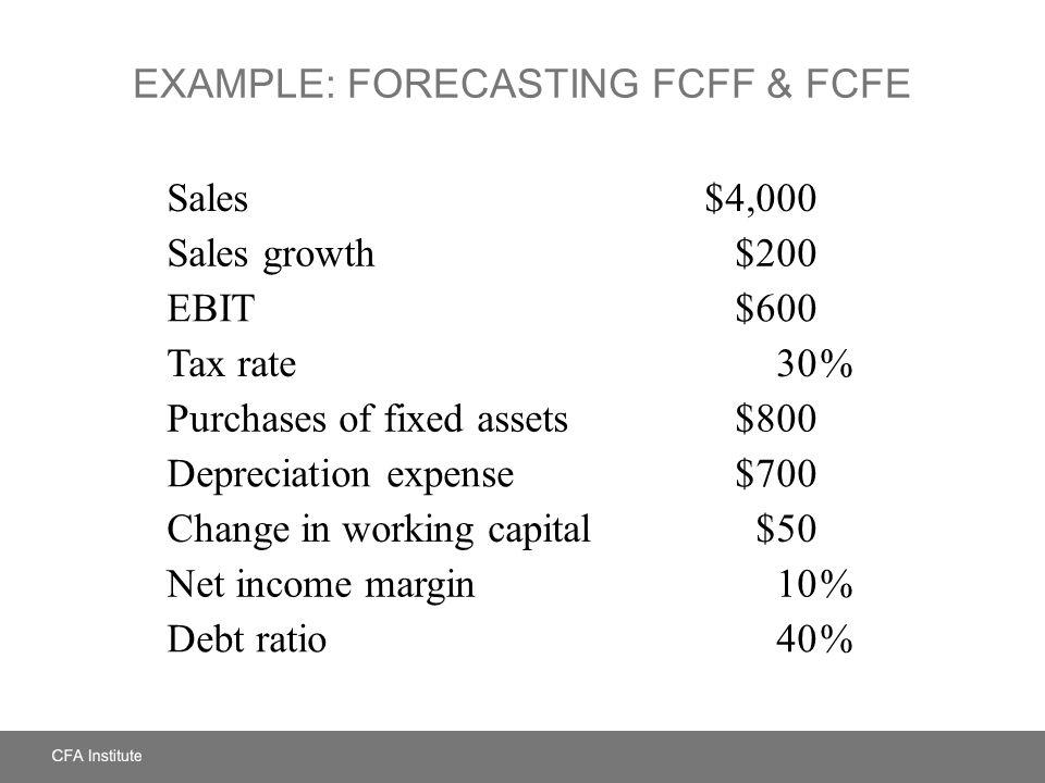Example: Forecasting FCFF & FCFE