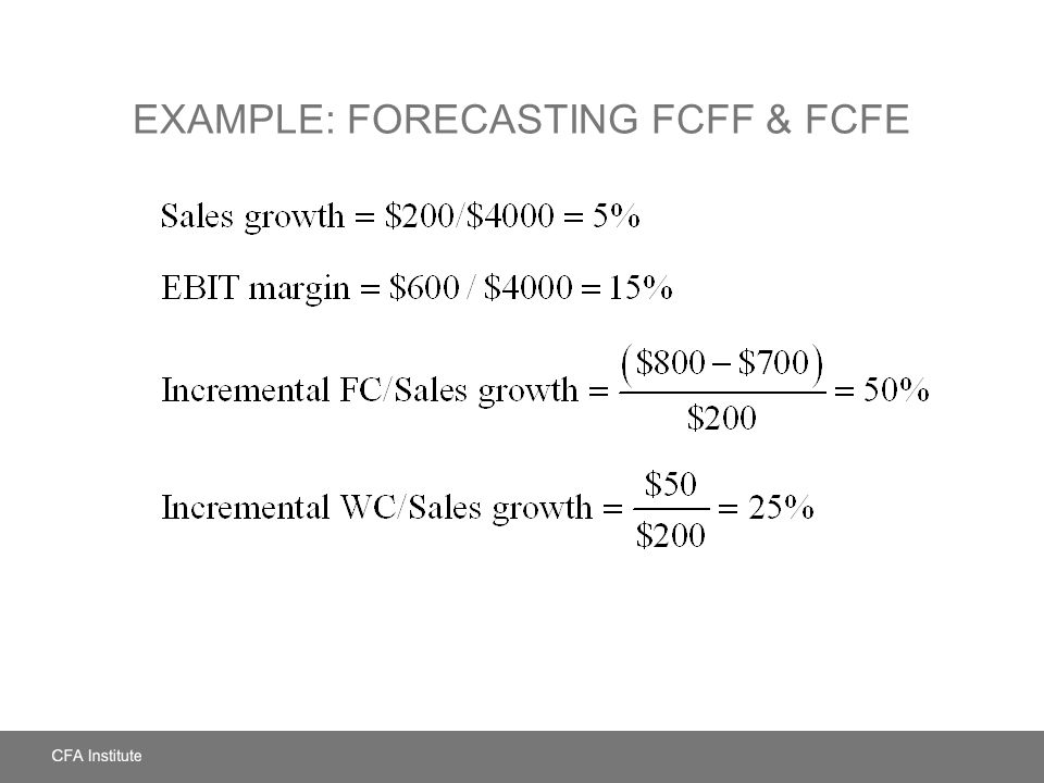 relationship between fcfe and fcff model