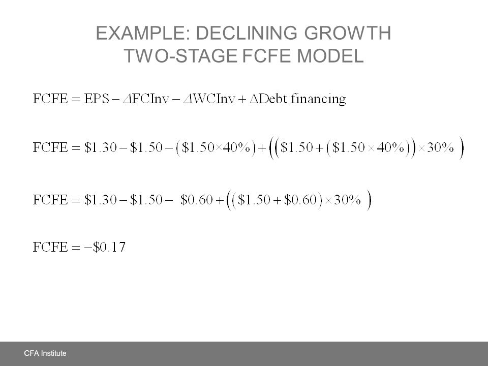 Example: Declining Growth Two-Stage FCFE Model
